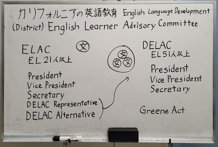カリフォルニアの英語教育 DELACとELAC