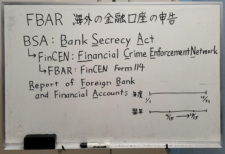 海外金融口座の申告 FBARとは