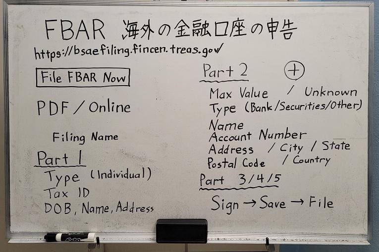 FBAR申告の流れ